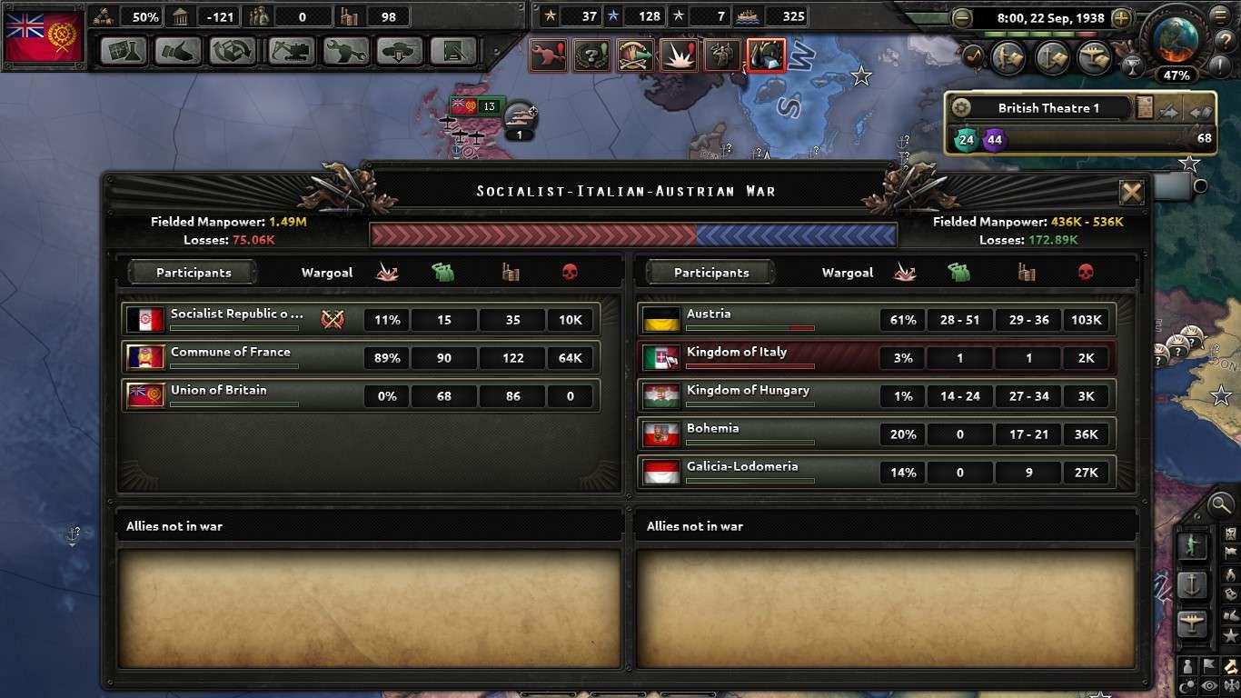 Homage to Britannia: An HOI4 Kaiserreich AAR | Part Four